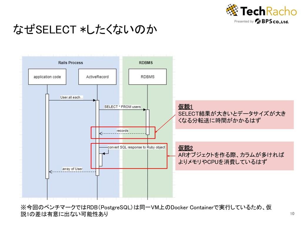 なぜSELECT *したくないのか 10 仮説1 SELECT結果が大きいとデータサイズ...