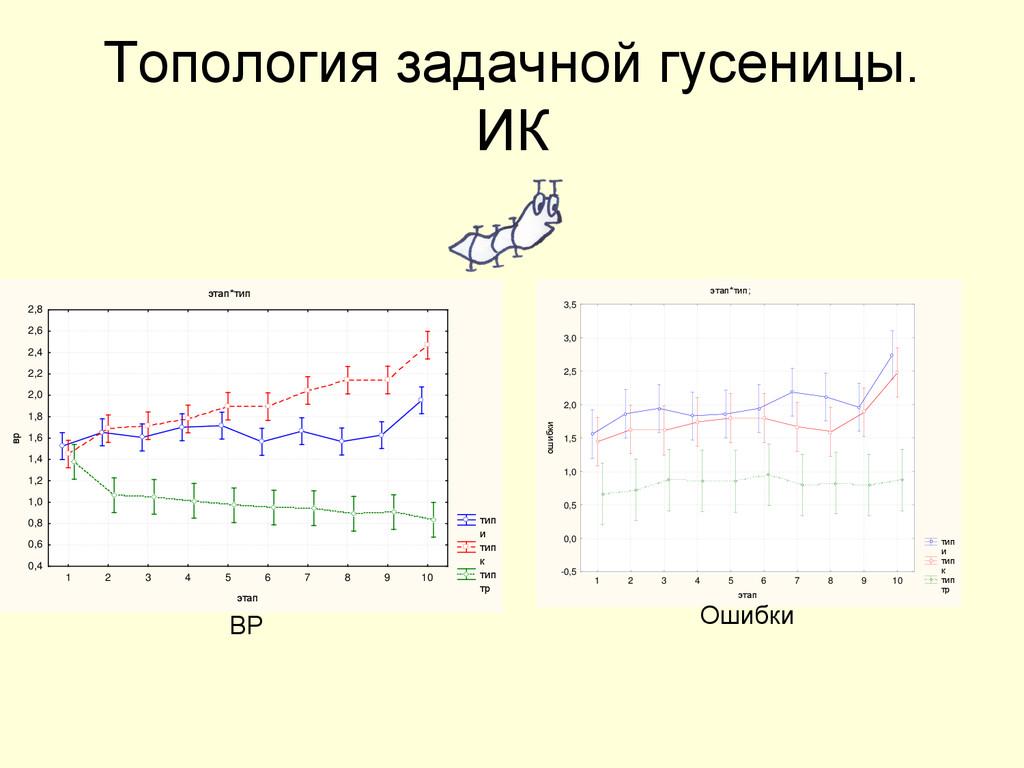 Топология задачной гусеницы. ИК этап*тип тип и ...
