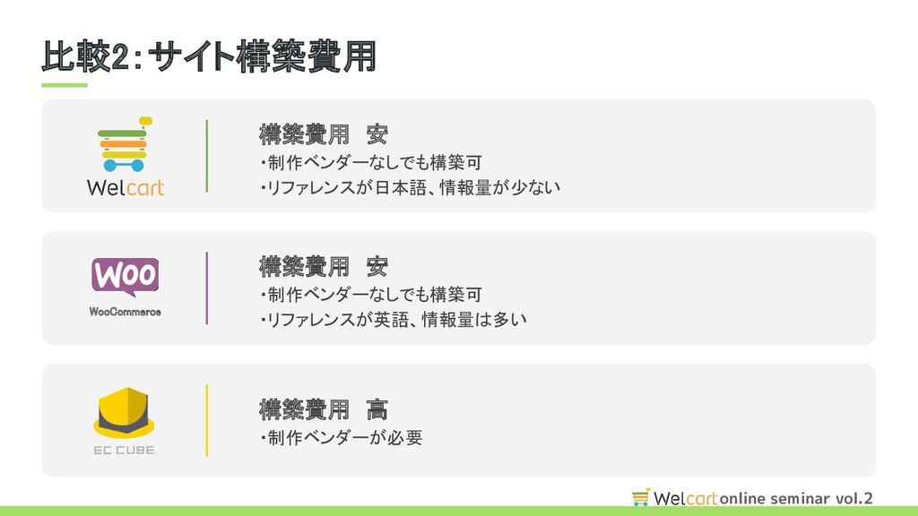 online seminar vol.2 比較2:サイト構築費用 WooCommerce ...