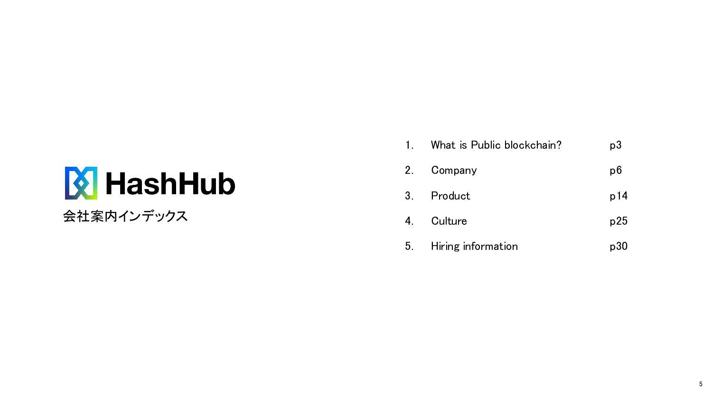 会社名:株式会社HashHub 代表取締役:平野淳也 所在地:...