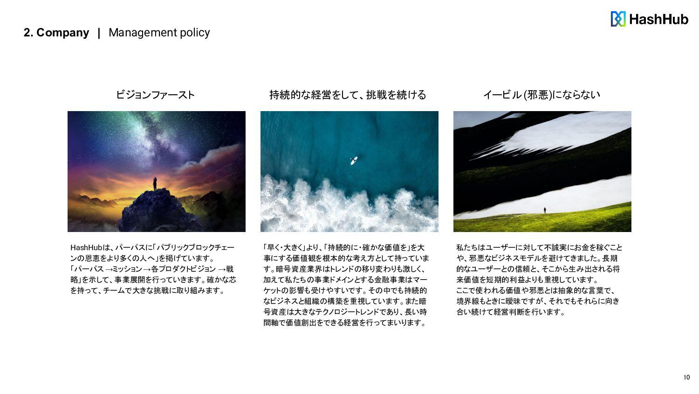 法⼈向けリサーチレポートサービス 会員制のリサーチサービス法⼈版 通常のHashHubRe...