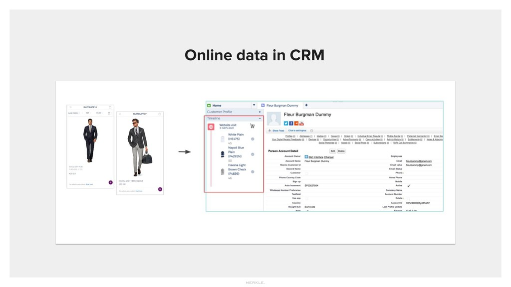 Online data in CRM