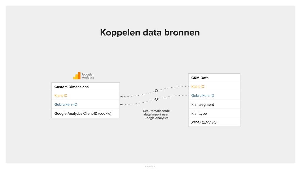 Custom Dimensions Klant-ID Gebruikers-ID Google...
