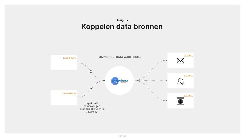 Input data samenvoegen bronnen obv User-ID / Kl...