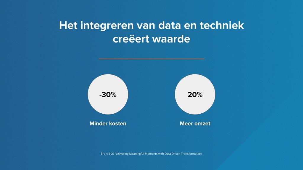 Het integreren van data en techniek creëert waa...
