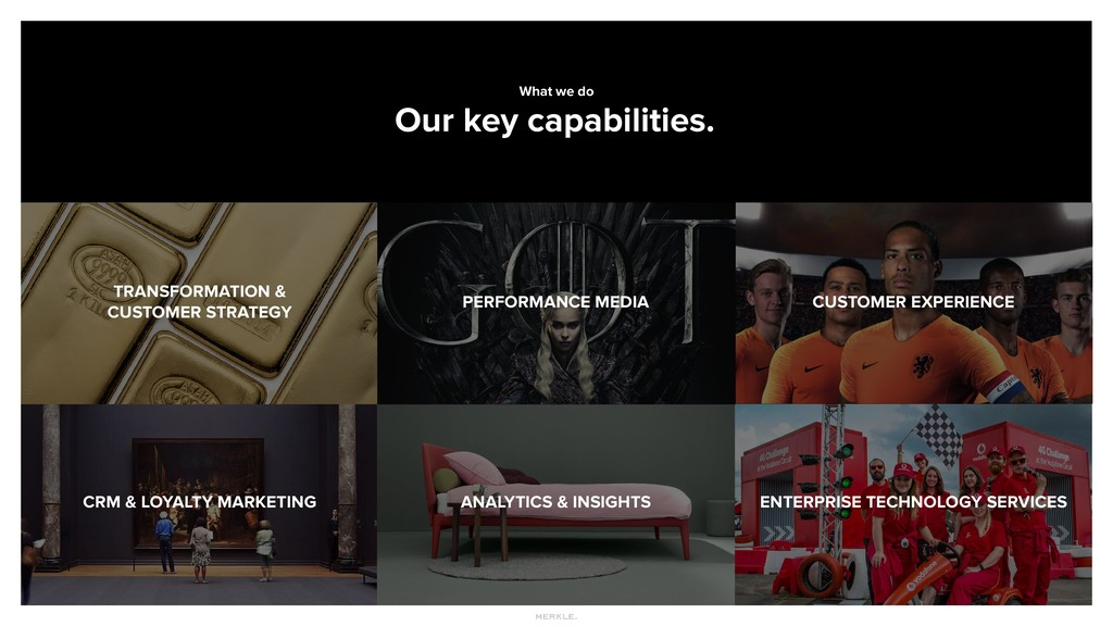 What we do Our key capabilities. PERFORMANCE ME...