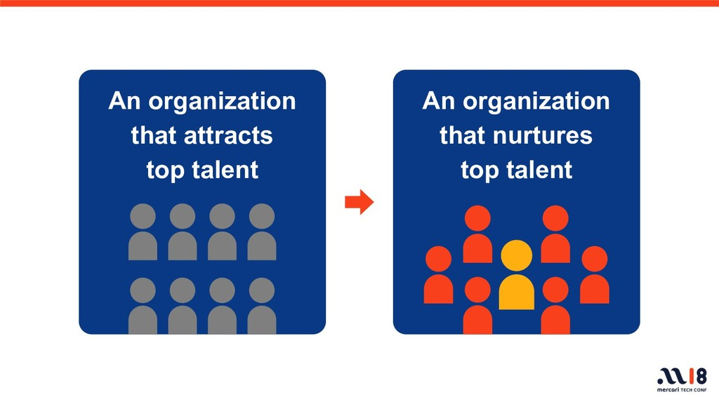 An organization that attracts top talent An org...