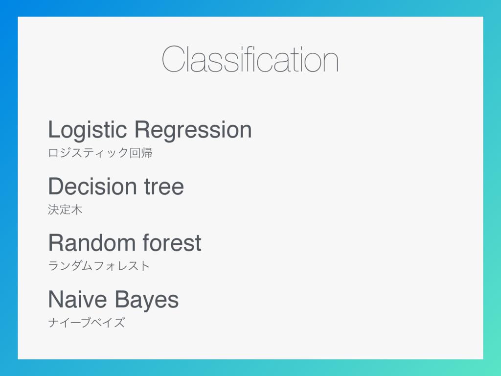 Classification Logistic Regression ϩδεςΟοΫճؼ Dec...