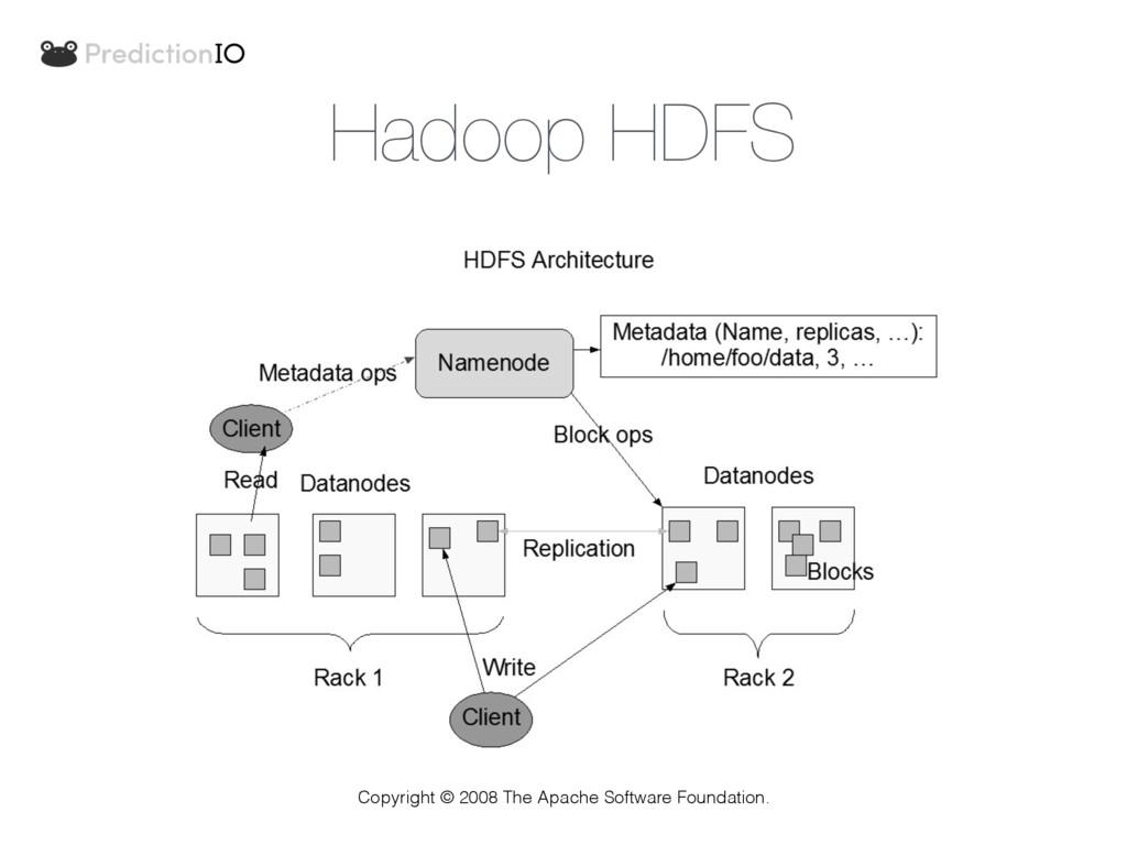 Hadoop HDFS Copyright © 2008 The Apache Softwar...