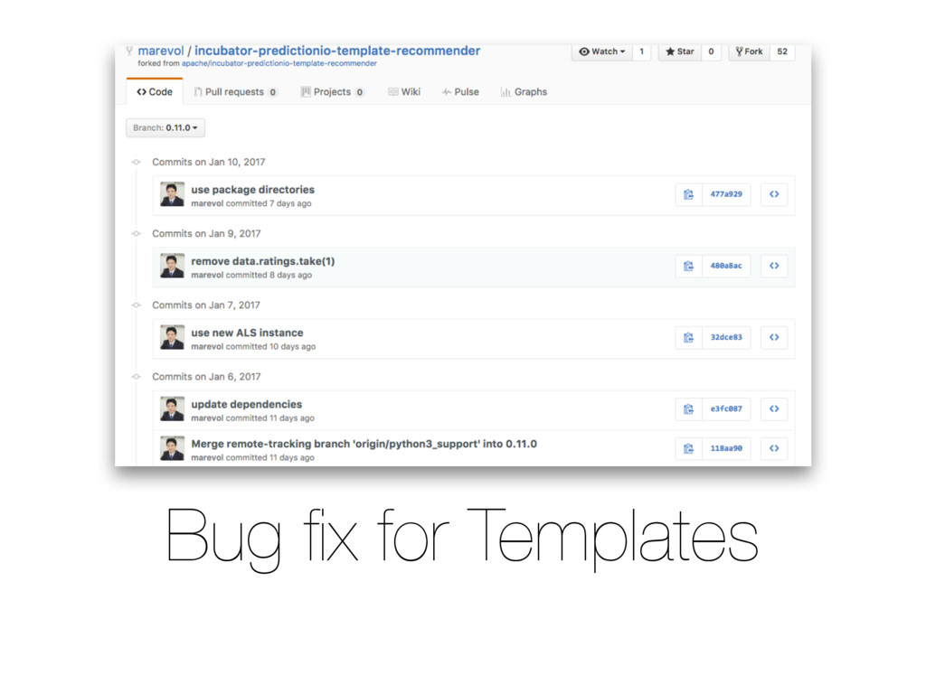 Bug fix for Templates