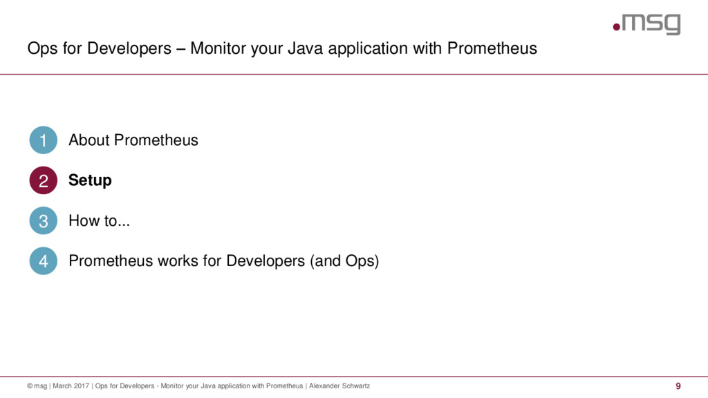 Ops for Developers – Monitor your Java applicat...