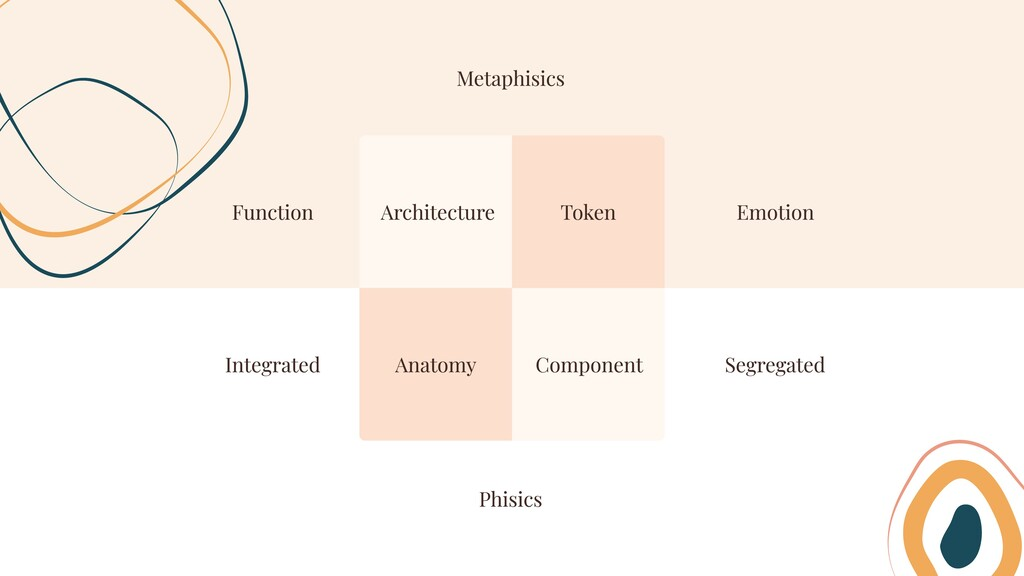 Architecture Anatomy Component Emotion Segregat...