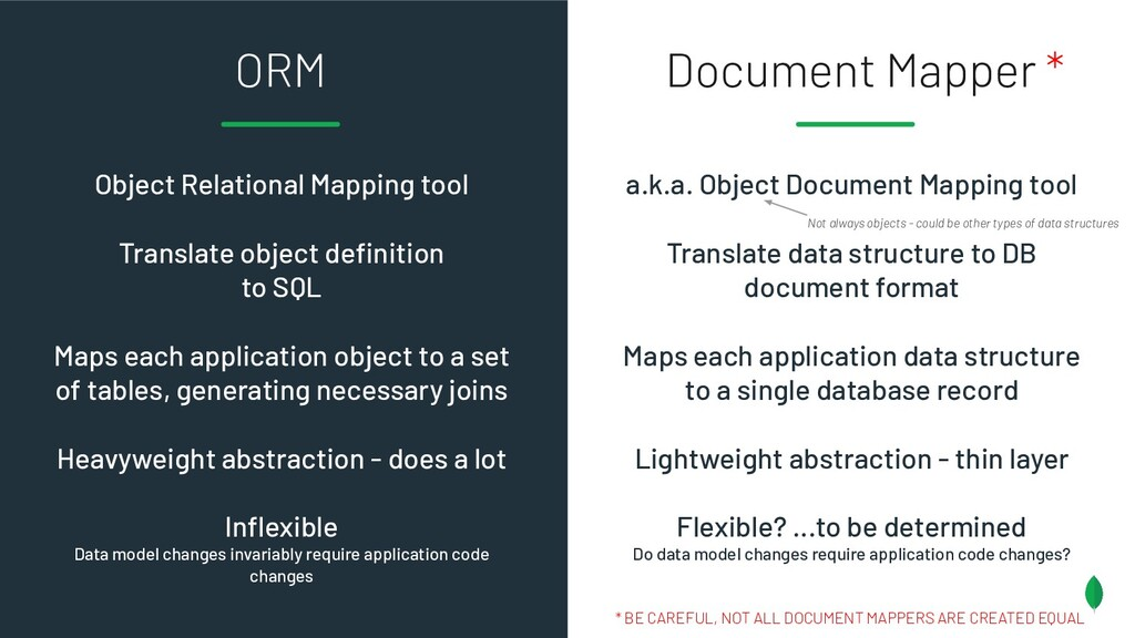 Document Mapper * Object Relational Mapping too...