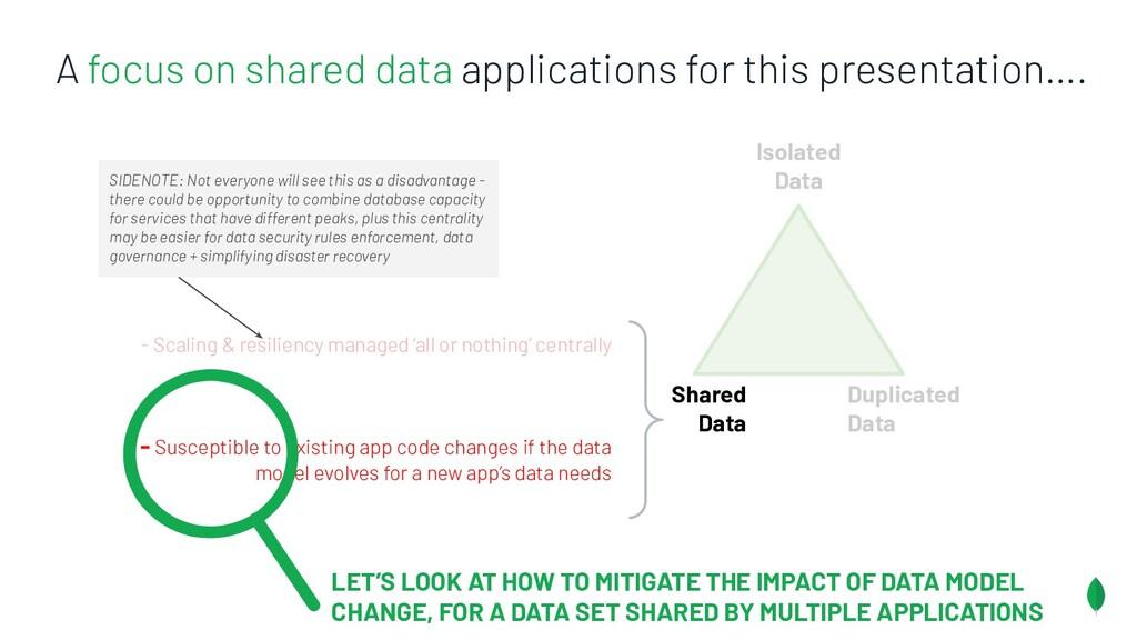 Shared Data Isolated Data Duplicated Data - Sca...