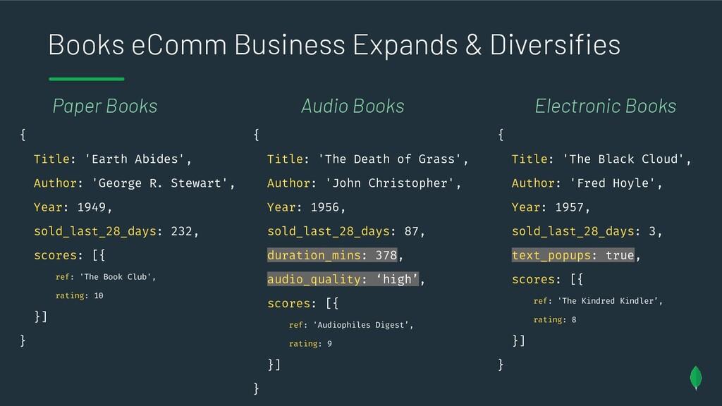 Books eComm Business Expands & Diversifies Paper...
