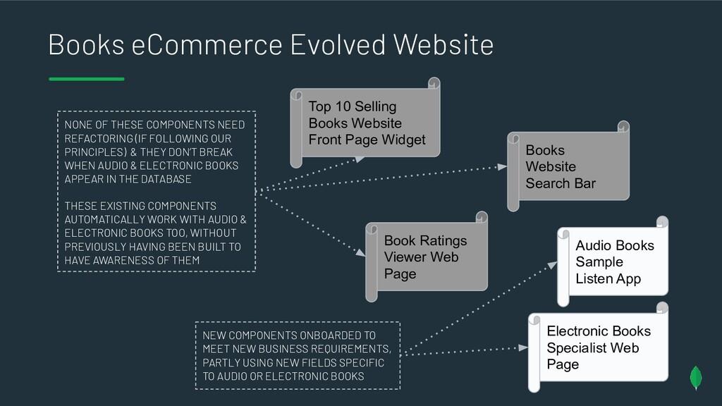 Books eCommerce Evolved Website Top 10 Selling ...