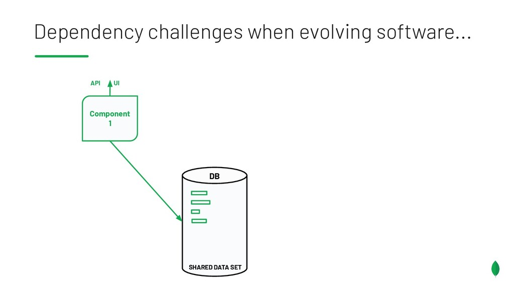 Dependency challenges when evolving software......