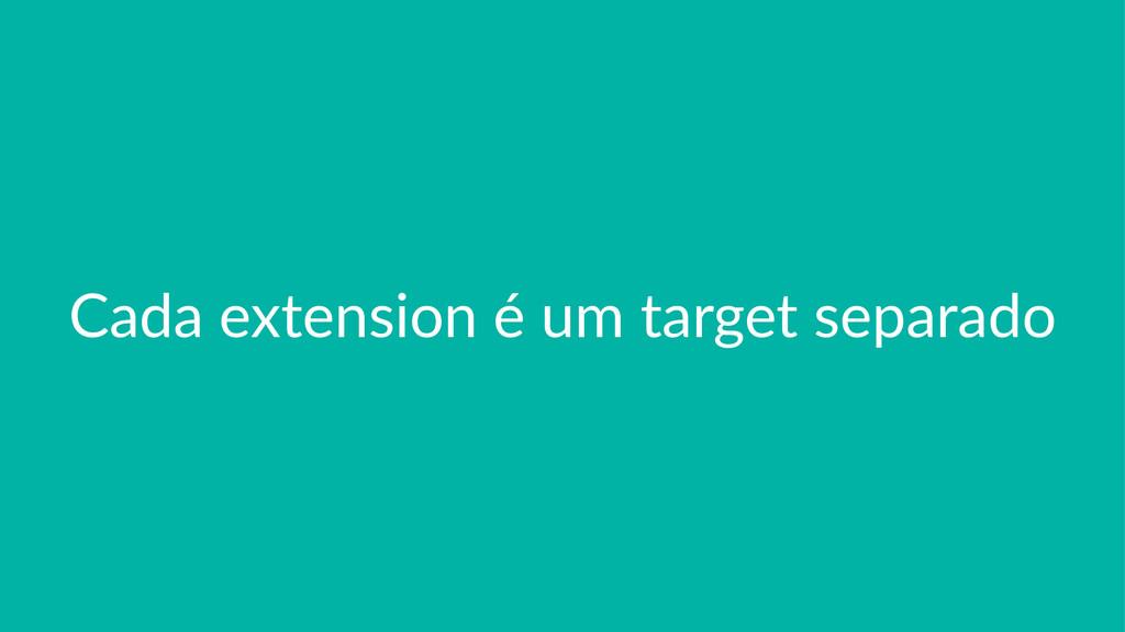 Cada$extension$é$um$target$separado