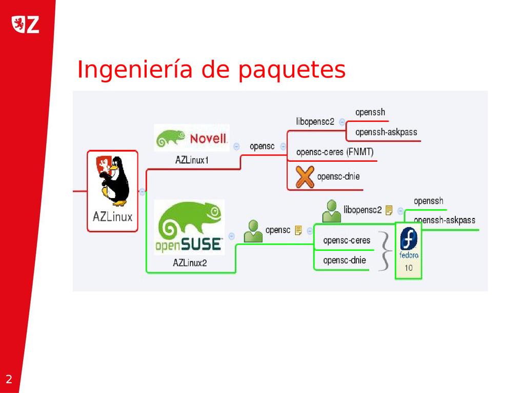 2 Ingeniería de paquetes