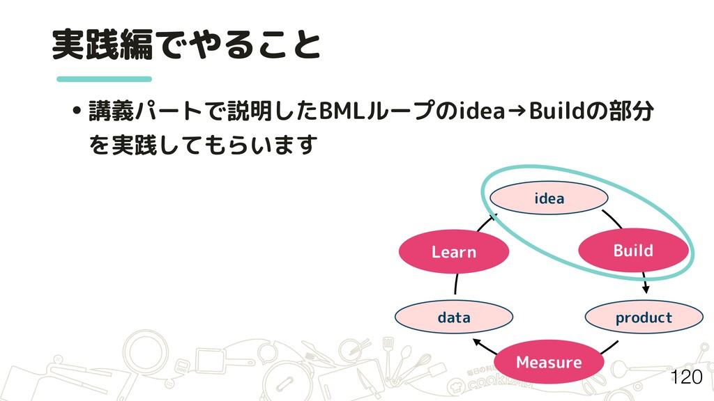 •講義パートで説明したBMLループのidea→Buildの部分 を実践してもらいます 実践編で...