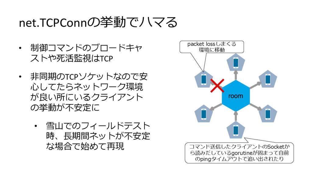 net.TCPConnの挙動でハマる • 制御コマンドのブロードキャ ストや死活監視はTCP...