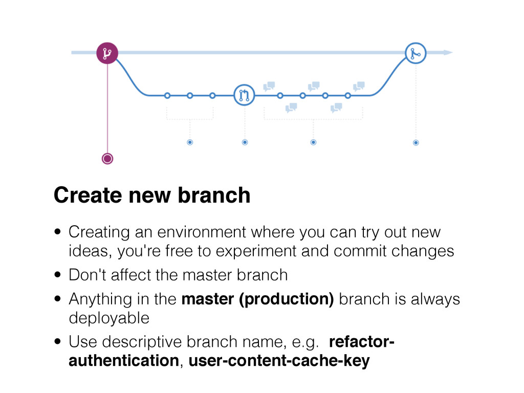 Create new branch • Creating an environment whe...
