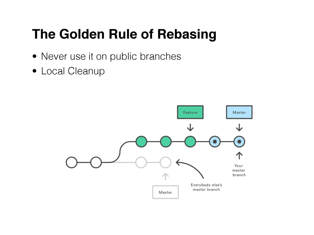 The Golden Rule of Rebasing • Never use it on p...