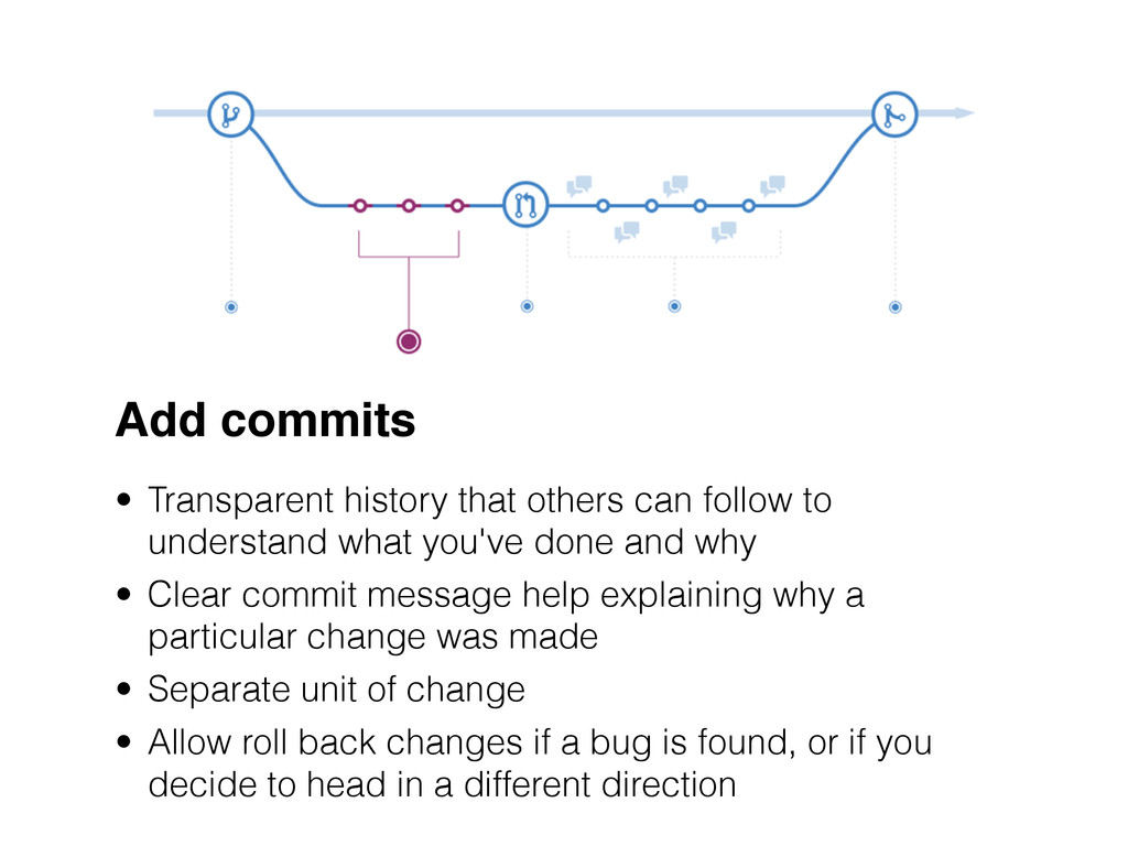 Add commits • Transparent history that others c...