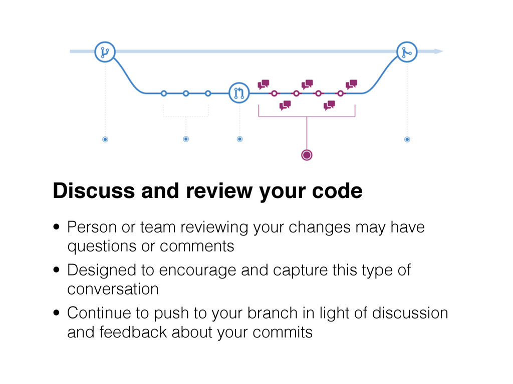 Discuss and review your code • Person or team r...