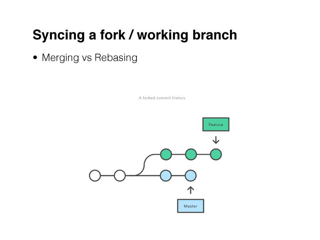 Syncing a fork / working branch • Merging vs Re...