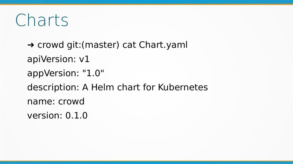 Charts ➜ crowd git:(master) cat Chart.yaml apiV...