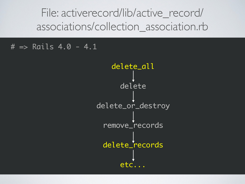File: activerecord/lib/active_record/ associati...