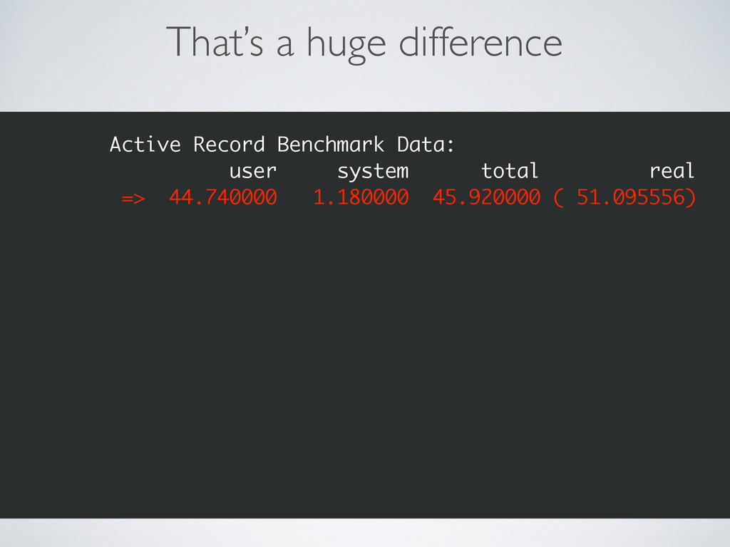 That's a huge difference Active Record Benchmar...