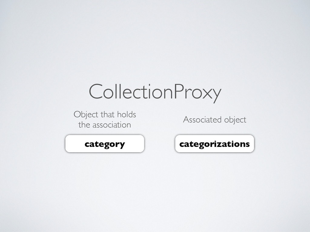 CollectionProxy Object that holds the associati...