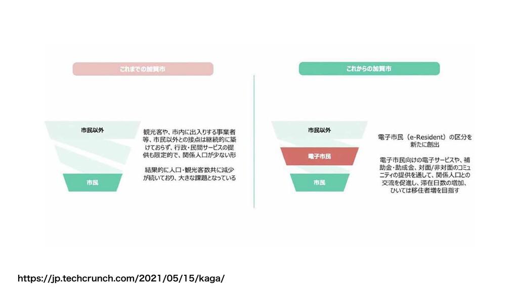 https://jp.techcrunch.com/2021/05/15/kaga/