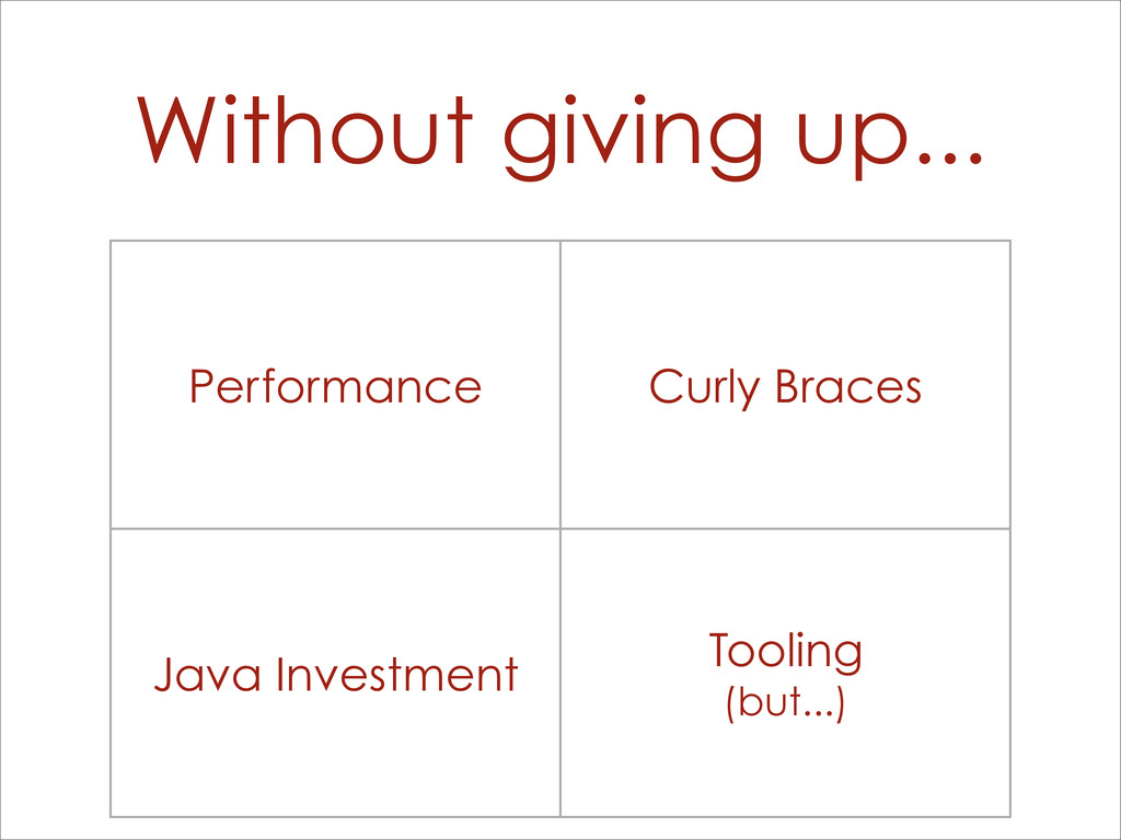 Without giving up... Performance Curly Braces J...