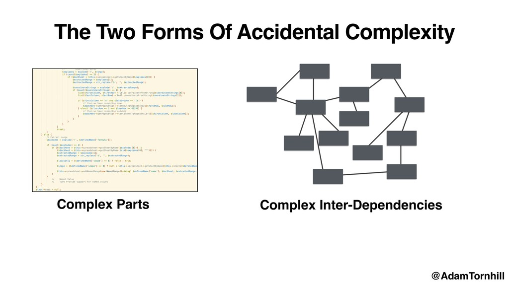The Two Forms Of Accidental Complexity Complex ...