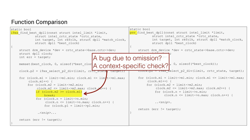 A bug due to omission? A context-specific check?