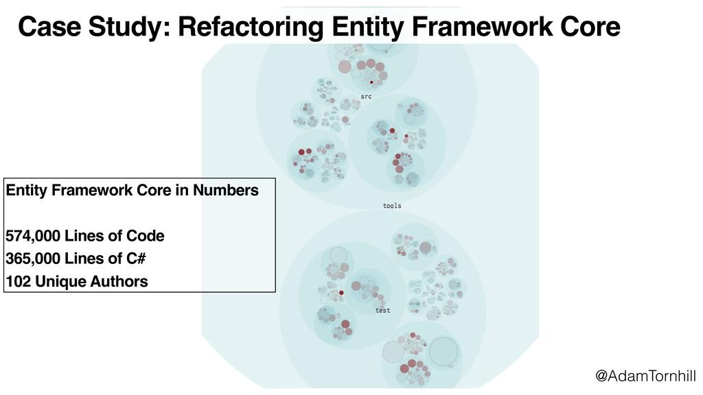 Case Study: Refactoring Entity Framework Core @...