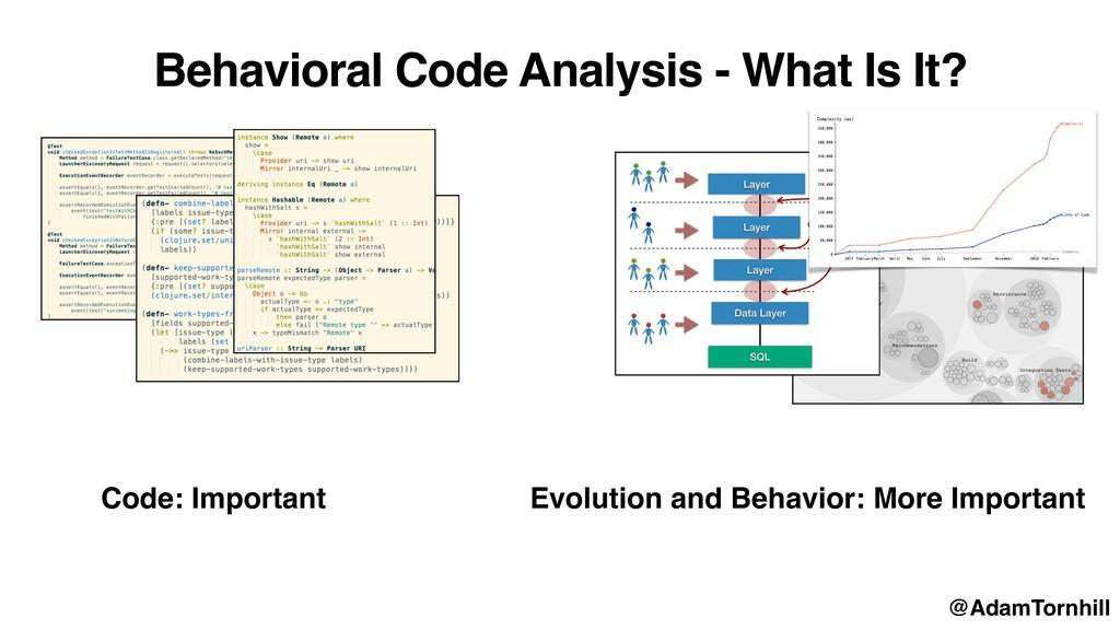 Behavioral Code Analysis - What Is It? Code: Im...