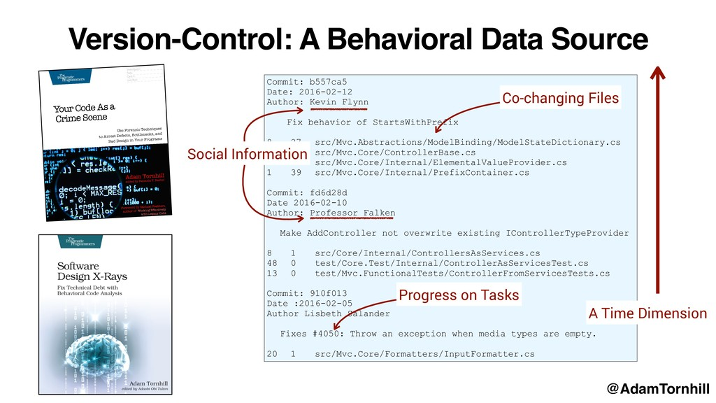 Version-Control: A Behavioral Data Source Commi...