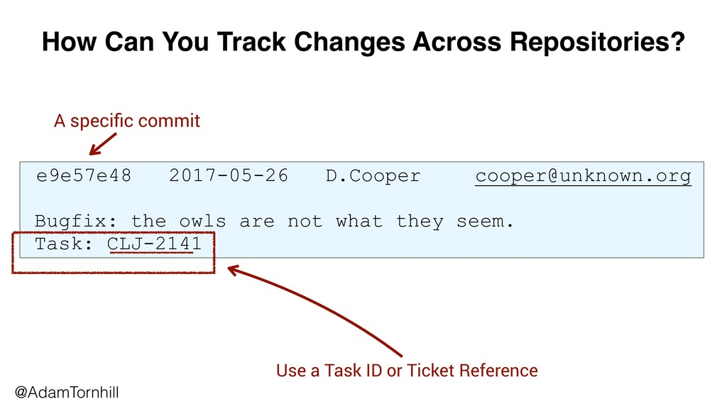How Can You Track Changes Across Repositories? ...