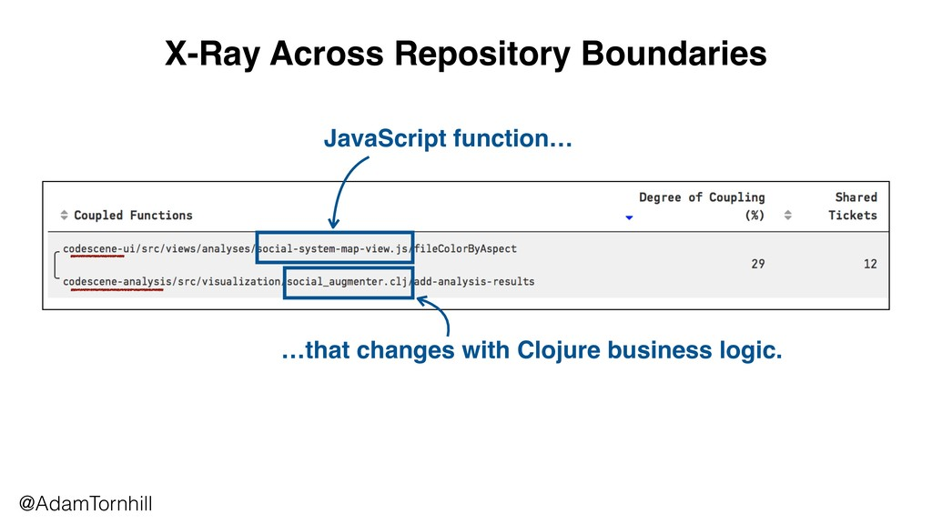 X-Ray Across Repository Boundaries JavaScript f...