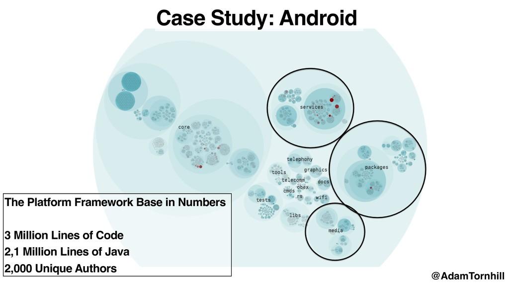 Case Study: Android The Platform Framework Base...