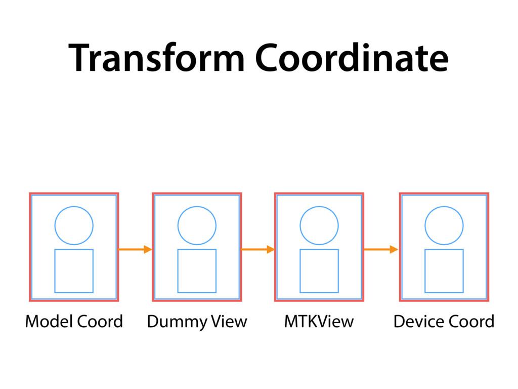 Transform Coordinate Dummy View MTKView Device ...