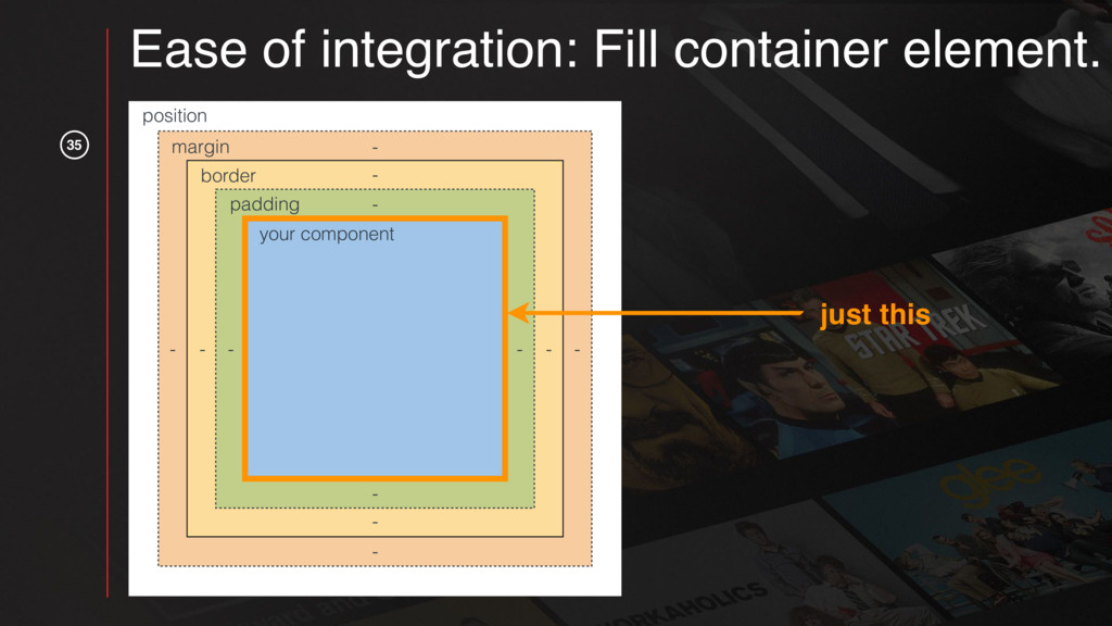 35 Ease of integration: Fill container element....
