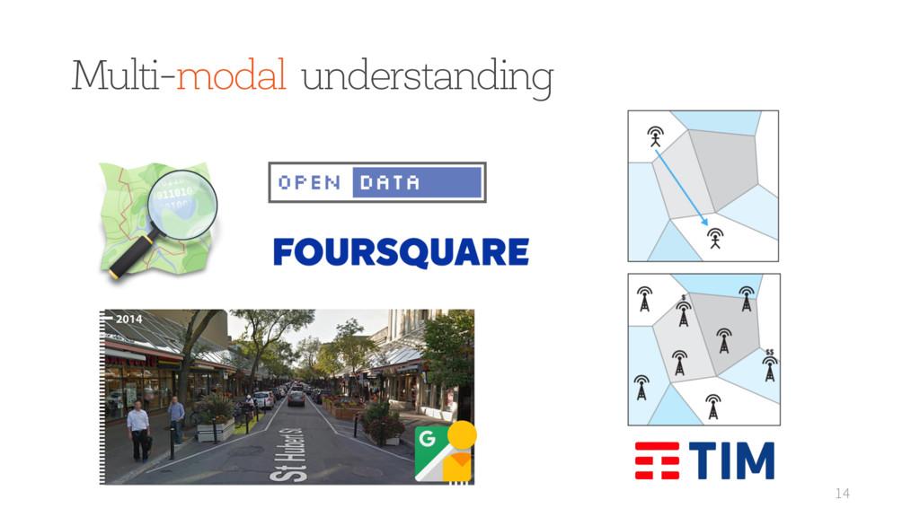 Multi-modal understanding 14