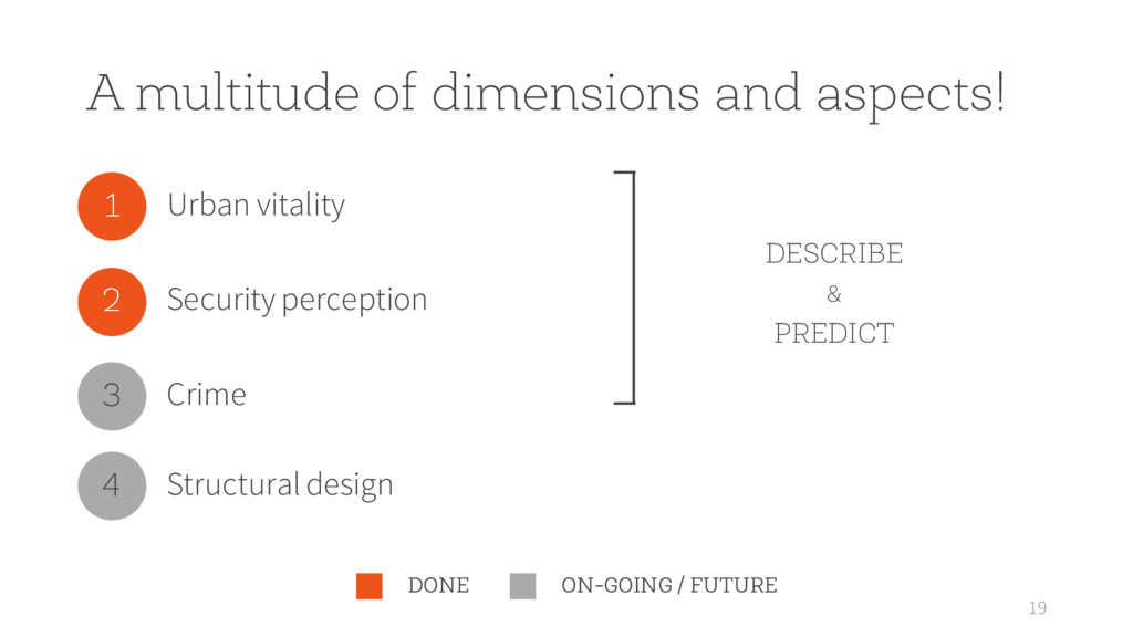 A multitude of dimensions and aspects! 19 DESCR...