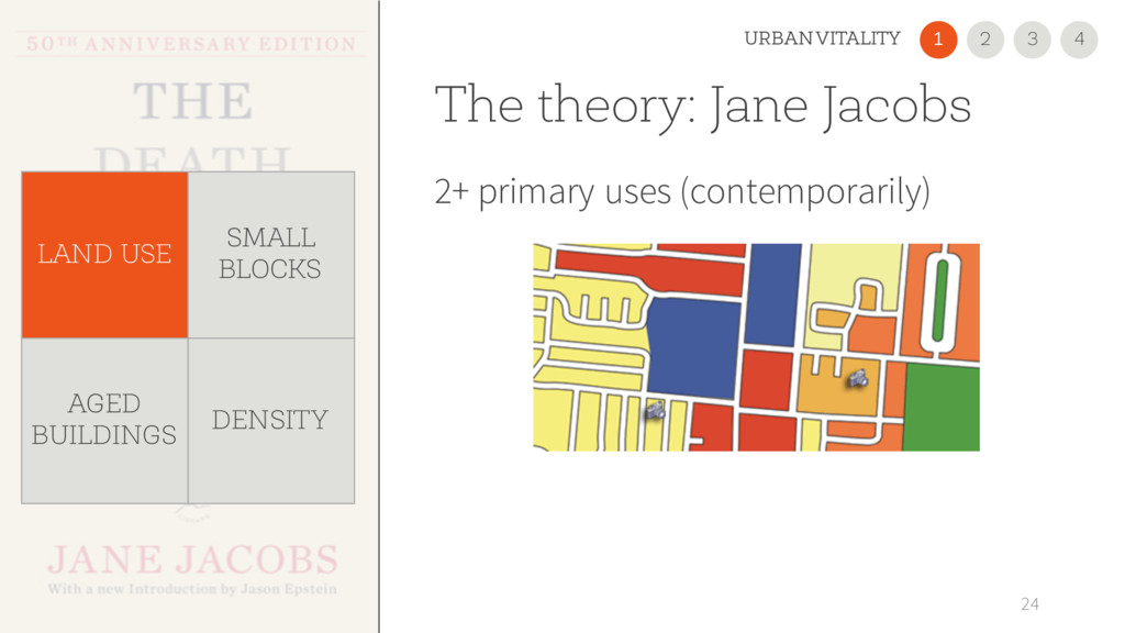 The theory: Jane Jacobs 2+ primary uses (contem...