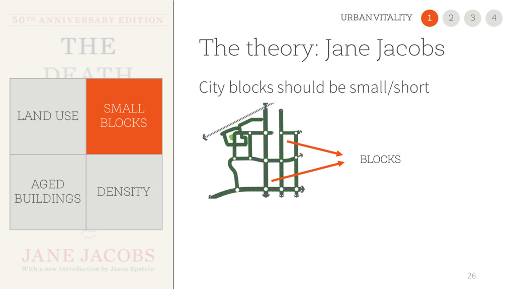 The theory: Jane Jacobs City blocks should be s...